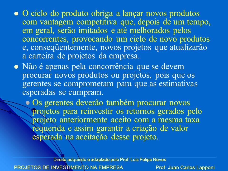 Direito adquirido e adaptado pelo Prof. Luiz Felipe Neves PROJETOS DE INVESTIMENTO NA EMPRESAProf. Juan Carlos Lapponi O ciclo do produto obriga a lan