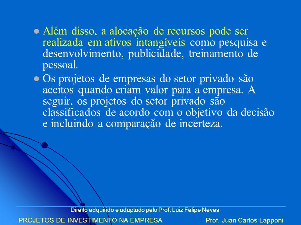Direito adquirido e adaptado pelo Prof. Luiz Felipe Neves PROJETOS DE INVESTIMENTO NA EMPRESAProf. Juan Carlos Lapponi Além disso, a alocação de recur
