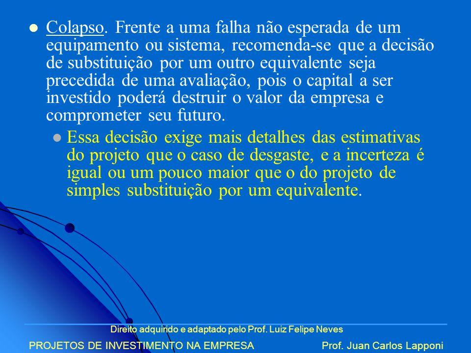 Direito adquirido e adaptado pelo Prof. Luiz Felipe Neves PROJETOS DE INVESTIMENTO NA EMPRESAProf. Juan Carlos Lapponi Colapso. Frente a uma falha não