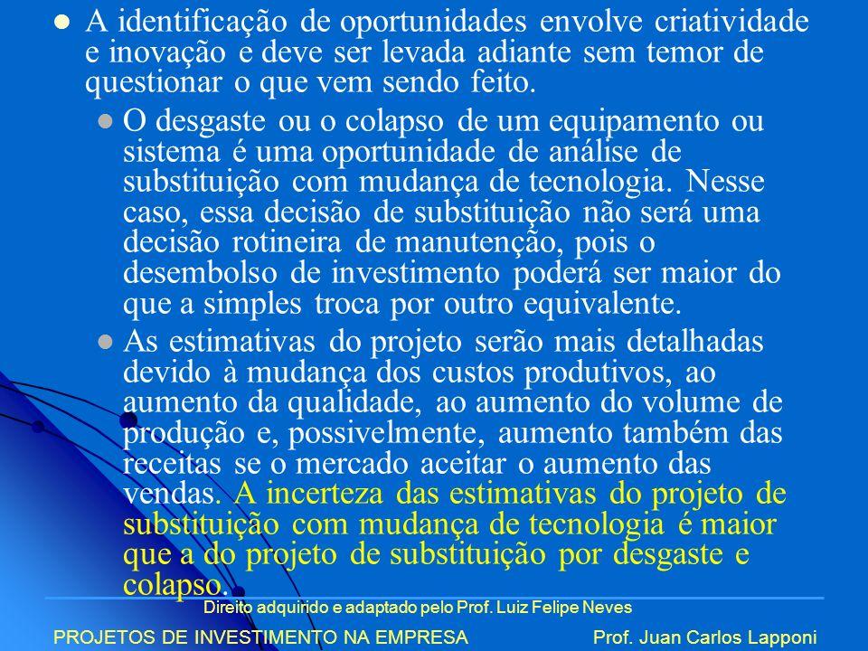 Direito adquirido e adaptado pelo Prof. Luiz Felipe Neves PROJETOS DE INVESTIMENTO NA EMPRESAProf. Juan Carlos Lapponi A identificação de oportunidade
