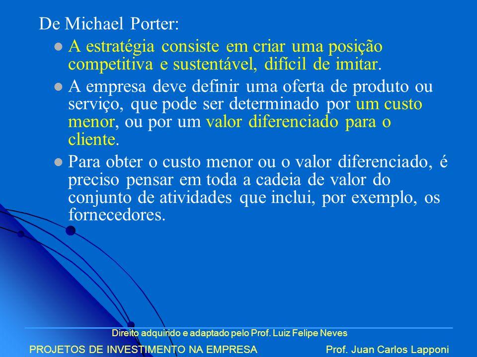 Direito adquirido e adaptado pelo Prof. Luiz Felipe Neves PROJETOS DE INVESTIMENTO NA EMPRESAProf. Juan Carlos Lapponi De Michael Porter: A estratégia