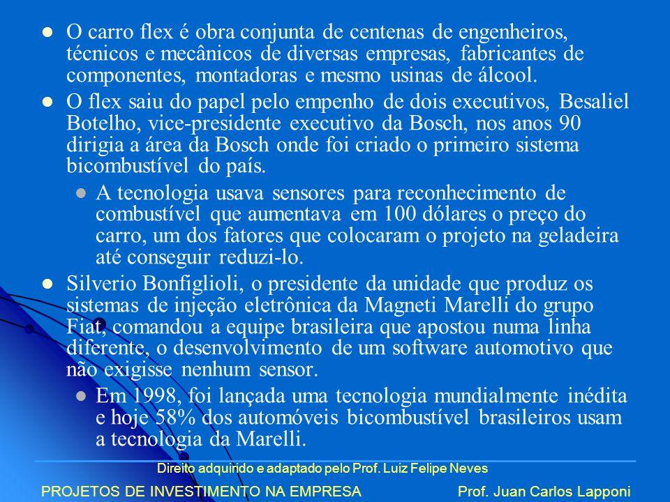 Direito adquirido e adaptado pelo Prof. Luiz Felipe Neves PROJETOS DE INVESTIMENTO NA EMPRESAProf. Juan Carlos Lapponi O carro flex é obra conjunta de