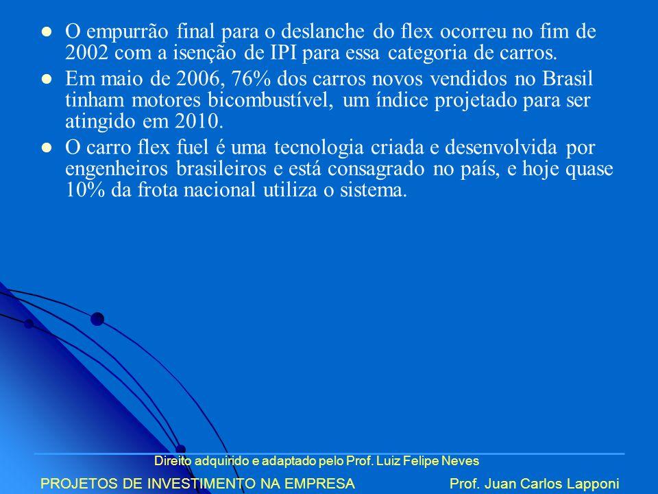 Direito adquirido e adaptado pelo Prof. Luiz Felipe Neves PROJETOS DE INVESTIMENTO NA EMPRESAProf. Juan Carlos Lapponi O empurrão final para o deslanc