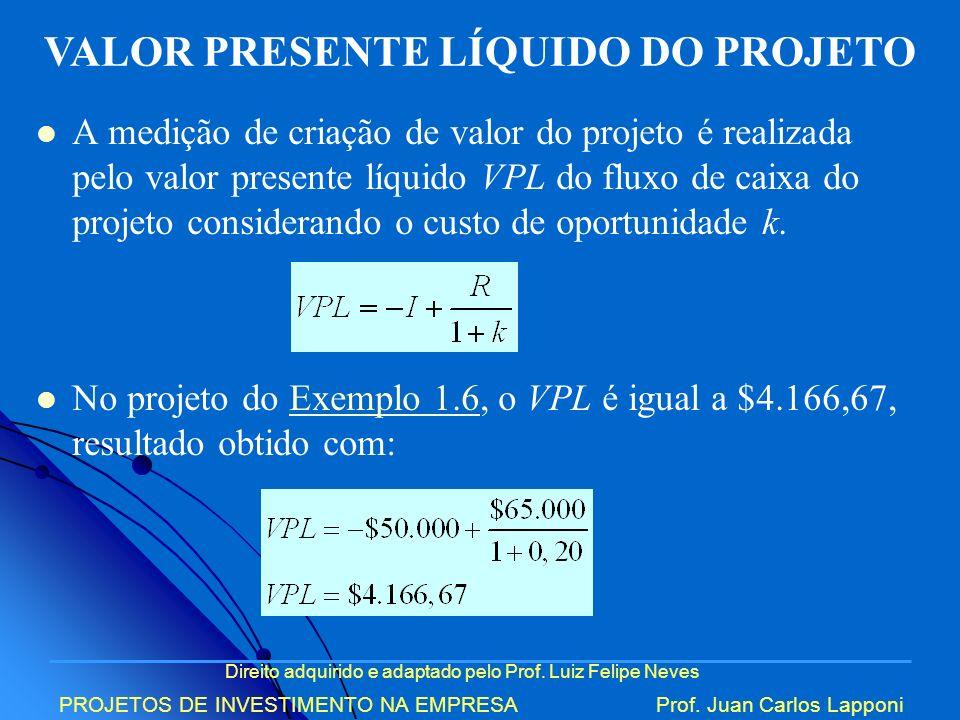 Direito adquirido e adaptado pelo Prof. Luiz Felipe Neves PROJETOS DE INVESTIMENTO NA EMPRESAProf. Juan Carlos Lapponi A medição de criação de valor d