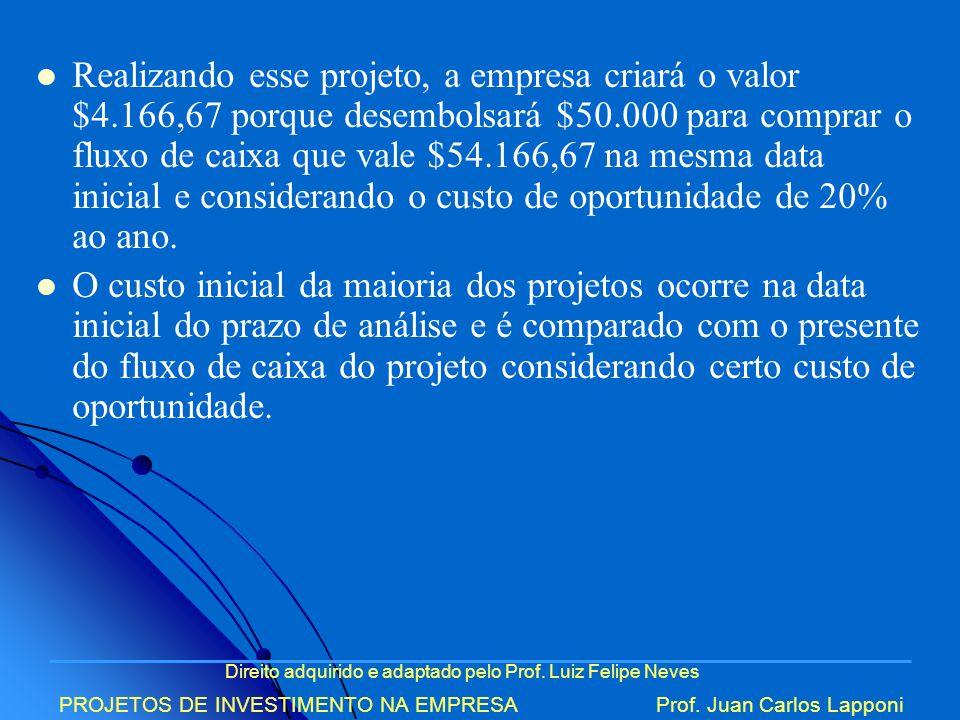 Direito adquirido e adaptado pelo Prof. Luiz Felipe Neves PROJETOS DE INVESTIMENTO NA EMPRESAProf. Juan Carlos Lapponi Realizando esse projeto, a empr