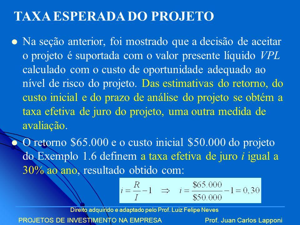 Direito adquirido e adaptado pelo Prof. Luiz Felipe Neves PROJETOS DE INVESTIMENTO NA EMPRESAProf. Juan Carlos Lapponi Na seção anterior, foi mostrado