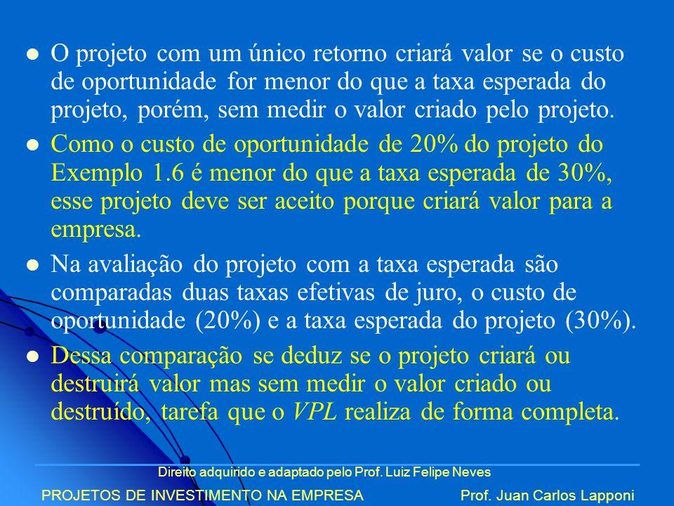 Direito adquirido e adaptado pelo Prof. Luiz Felipe Neves PROJETOS DE INVESTIMENTO NA EMPRESAProf. Juan Carlos Lapponi O projeto com um único retorno