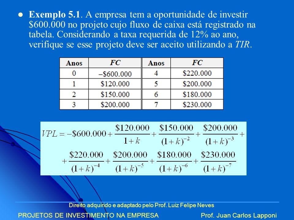 Direito adquirido e adaptado pelo Prof. Luiz Felipe Neves PROJETOS DE INVESTIMENTO NA EMPRESAProf. Juan Carlos Lapponi Exemplo 5.1. A empresa tem a op