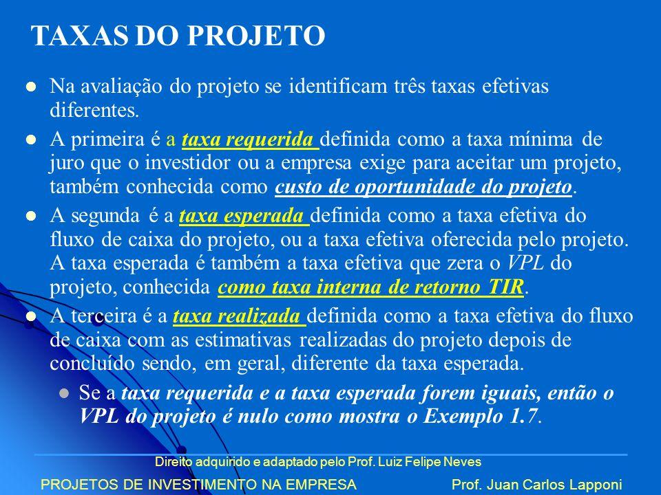 Direito adquirido e adaptado pelo Prof. Luiz Felipe Neves PROJETOS DE INVESTIMENTO NA EMPRESAProf. Juan Carlos Lapponi Na avaliação do projeto se iden