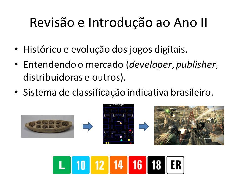Game Design Conceitos básicos de jogos e Game Design Etapas de produção.