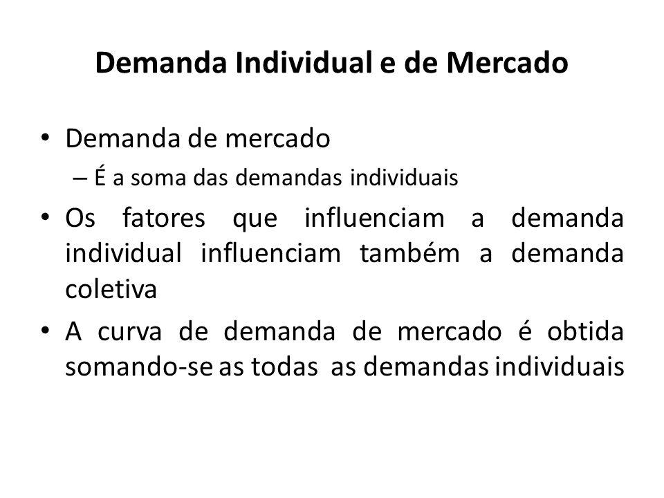 Demanda Individual e de Mercado Demanda de mercado – É a soma das demandas individuais Os fatores que influenciam a demanda individual influenciam tam