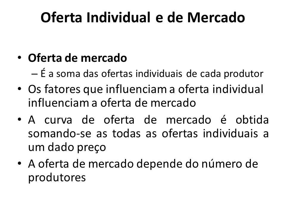 Oferta Individual e de Mercado Oferta de mercado – É a soma das ofertas individuais de cada produtor Os fatores que influenciam a oferta individual in