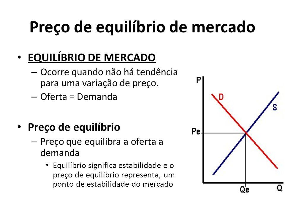 Preço de equilíbrio de mercado EQUILÍBRIO DE MERCADO – Ocorre quando não há tendência para uma variação de preço. – Oferta = Demanda Preço de equilíbr