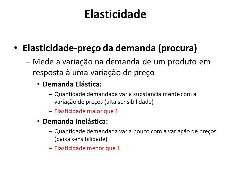 Elasticidade Elasticidade-preço da demanda (procura) – Mede a variação na demanda de um produto em resposta à uma variação de preço Demanda Elástica:
