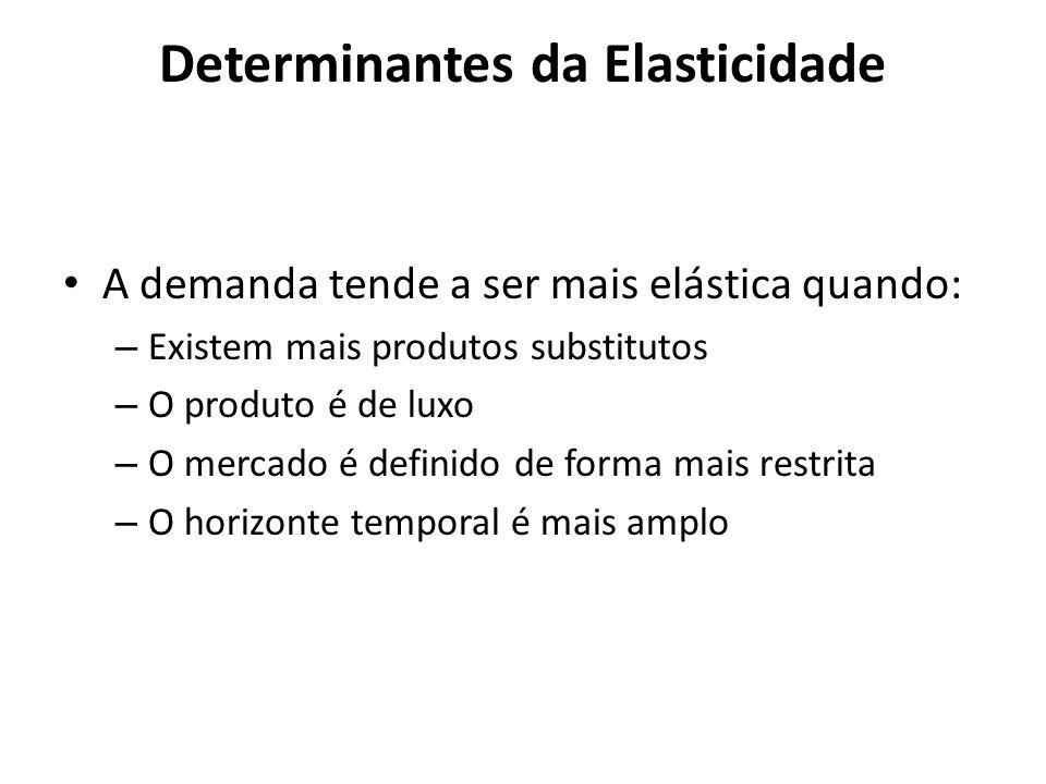 Determinantes da Elasticidade A demanda tende a ser mais elástica quando: – Existem mais produtos substitutos – O produto é de luxo – O mercado é defi