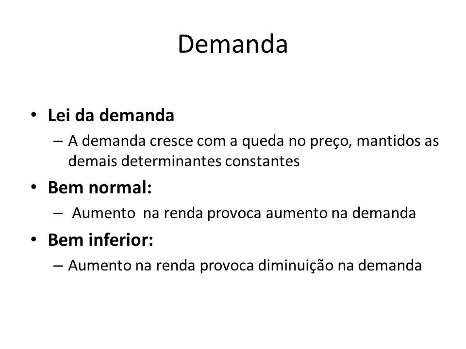 Demanda Lei da demanda – A demanda cresce com a queda no preço, mantidos as demais determinantes constantes Bem normal: – Aumento na renda provoca aum