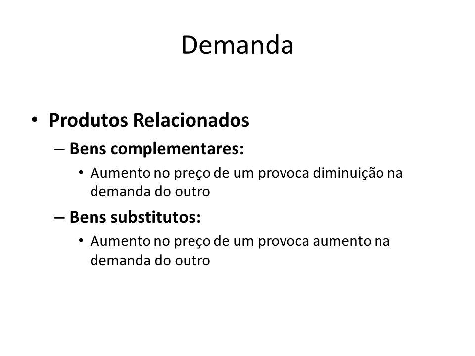Demanda Produtos Relacionados – Bens complementares: Aumento no preço de um provoca diminuição na demanda do outro – Bens substitutos: Aumento no preç