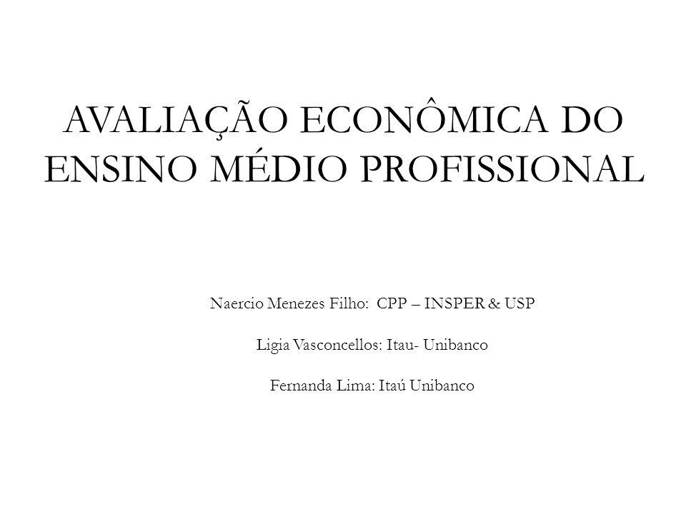 AVALIAÇÃO ECONÔMICA DO ENSINO MÉDIO PROFISSIONAL Naercio Menezes Filho: CPP – INSPER & USP Ligia Vasconcellos: Itau- Unibanco Fernanda Lima: Itaú Unib