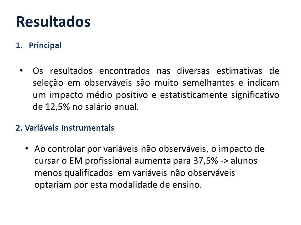 Resultados 1.Principal Os resultados encontrados nas diversas estimativas de seleção em observáveis são muito semelhantes e indicam um impacto médio p