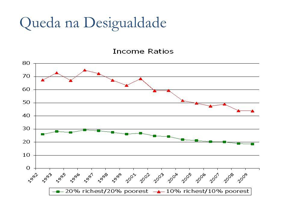 Resultados 1.Principal Os resultados encontrados nas diversas estimativas de seleção em observáveis são muito semelhantes e indicam um impacto médio positivo e estatisticamente significativo de 12,5% no salário anual.