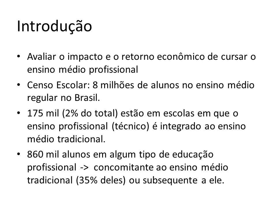 Retorno Econômico O fluxo encontrado é o ganho, a cada ano de trabalho, de se concluir Ensino Médio comum, para a população que concluiu Ensino Médio profissional.