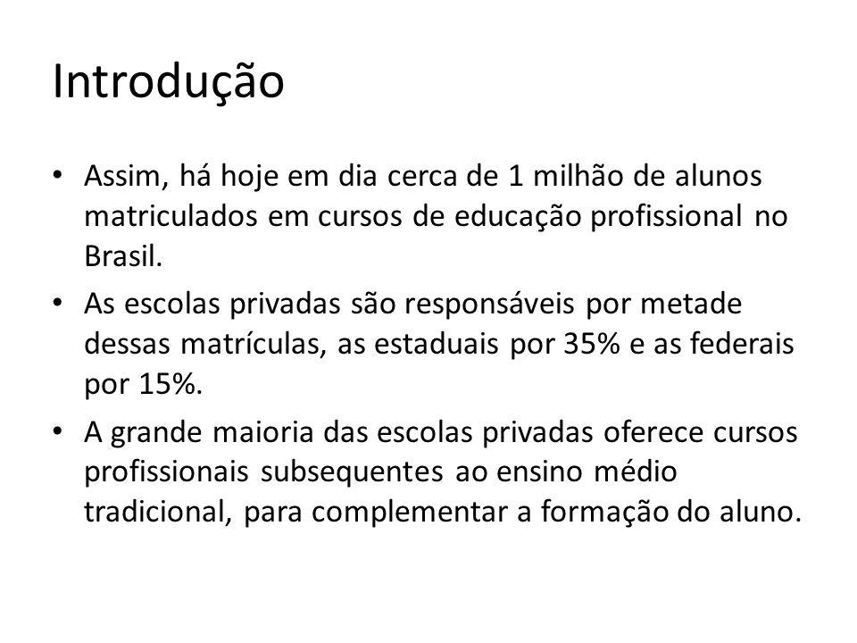Introdução Assim, há hoje em dia cerca de 1 milhão de alunos matriculados em cursos de educação profissional no Brasil. As escolas privadas são respon