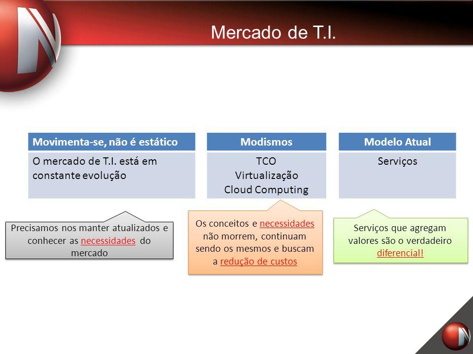O diferencial é composto de dois itens: Produtos que atendam as necessidades dos clientes Serviços de excelência* Mercado de T.I.