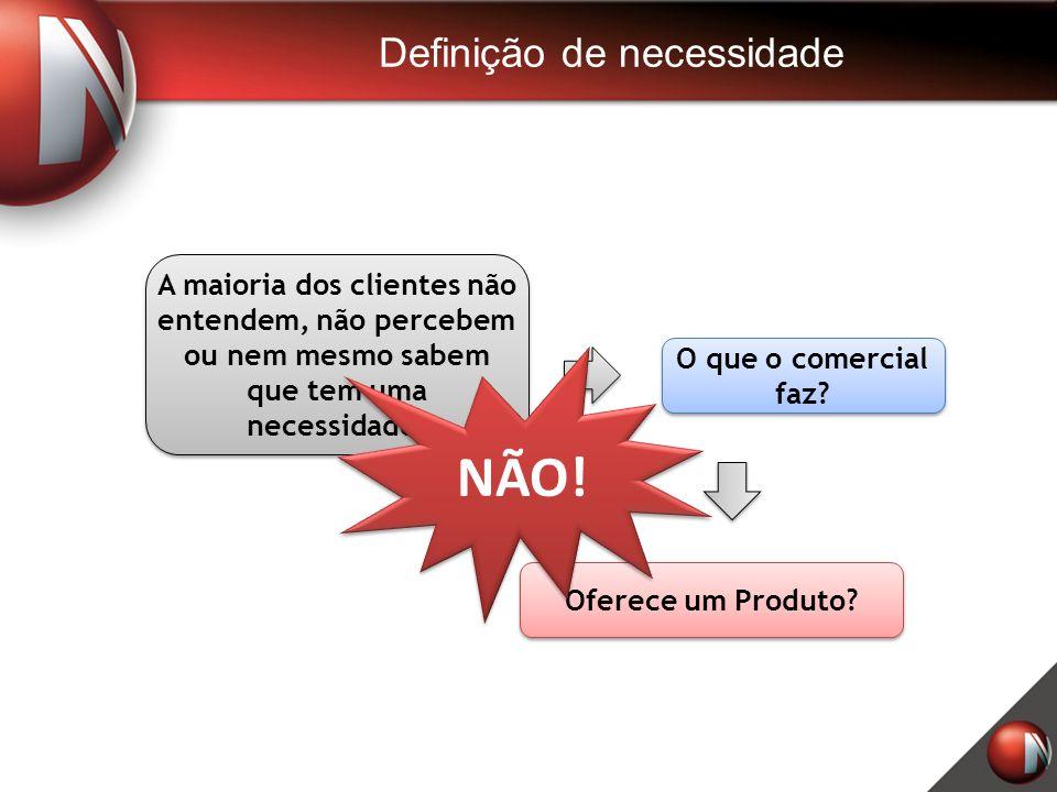 Definição de necessidade O comercial deve mostrar ao cliente seus problemas e os custos excessivos que possui.