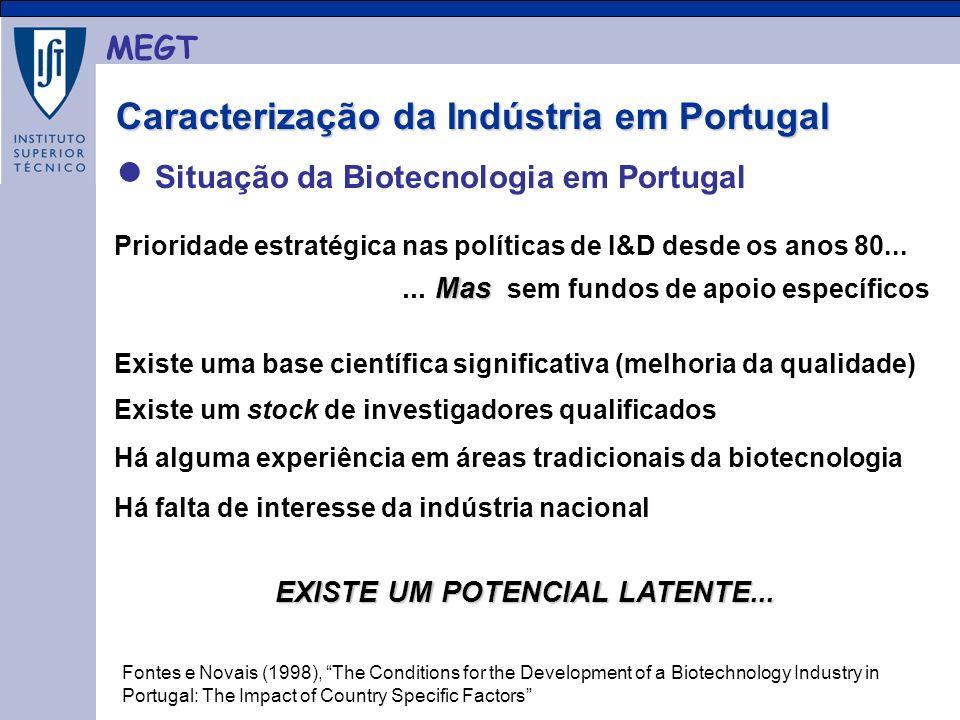 MEGT Situação da Biotecnologia em Portugal Prioridade estratégica nas políticas de I&D desde os anos 80...
