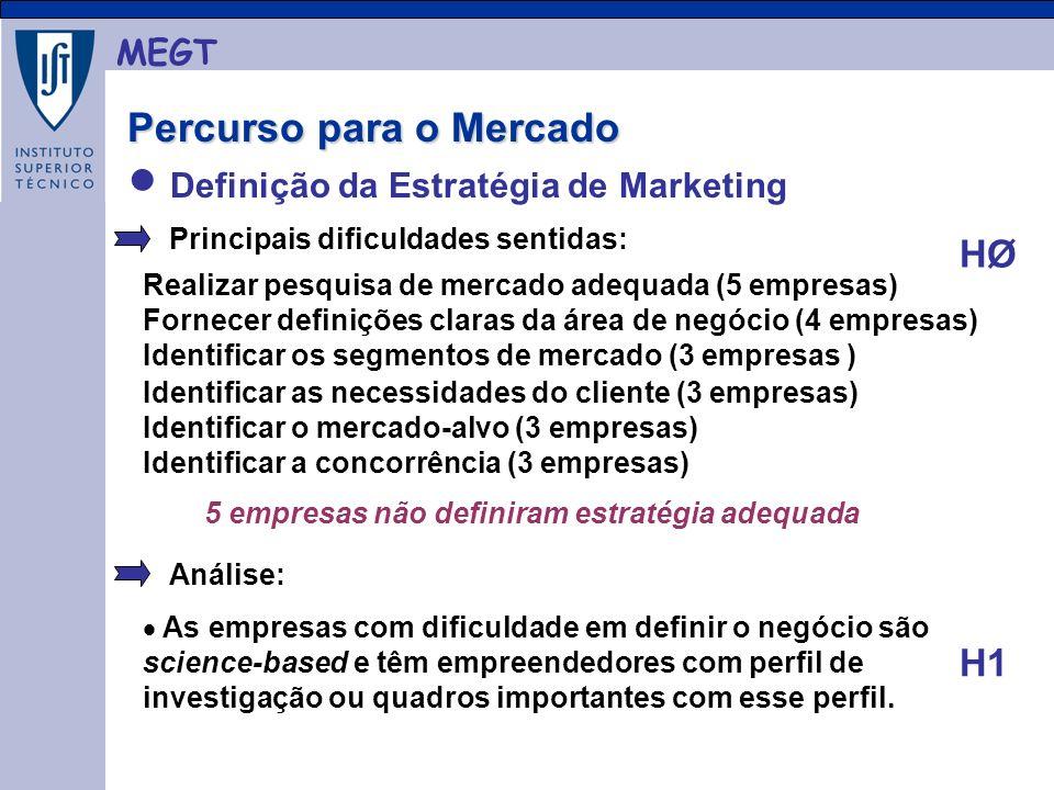 MEGT Percurso para o Mercado Percurso para o Mercado Definição da Estratégia de Marketing Fornecer definições claras da área de negócio (4 empresas) Realizar pesquisa de mercado adequada (5 empresas) Identificar os segmentos de mercado (3 empresas ) Identificar as necessidades do cliente (3 empresas) Identificar o mercado-alvo (3 empresas) Análise: 5 empresas não definiram estratégia adequada Principais dificuldades sentidas: Identificar a concorrência (3 empresas) As empresas com dificuldade em definir o negócio são science-based e têm empreendedores com perfil de investigação ou quadros importantes com esse perfil.