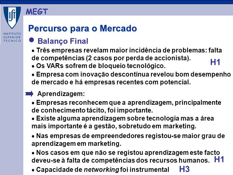 MEGT Percurso para o Mercado Percurso para o Mercado Balanço Final Três empresas revelam maior incidência de problemas: falta de competências (2 casos por perda de accionista).