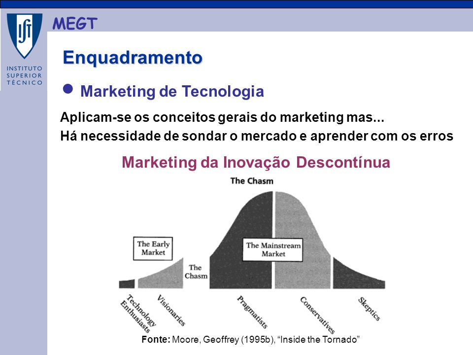 MEGT Marketing de Tecnologia Enquadramento Enquadramento Aplicam-se os conceitos gerais do marketing mas... Marketing da Inovação Descontínua Fonte: M