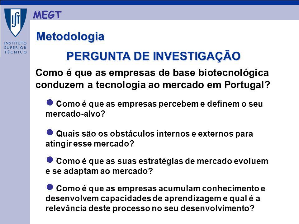 MEGT PERGUNTA DE INVESTIGAÇÃO PERGUNTA DE INVESTIGAÇÃO Como é que as empresas de base biotecnológica conduzem a tecnologia ao mercado em Portugal.