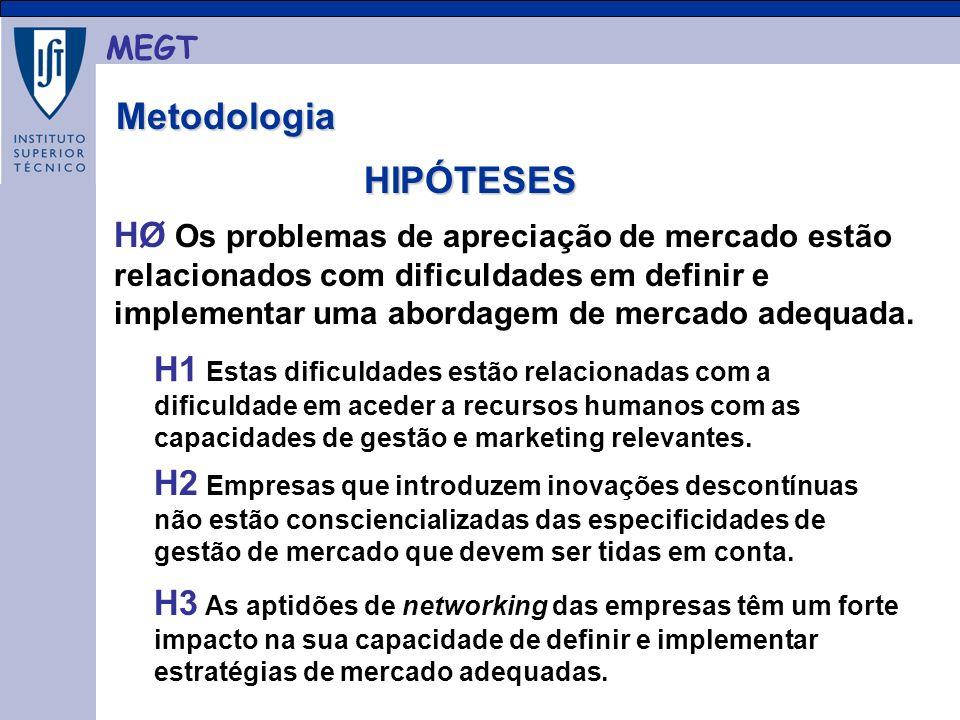 MEGT HIPÓTESES HØ Os problemas de apreciação de mercado estão relacionados com dificuldades em definir e implementar uma abordagem de mercado adequada.