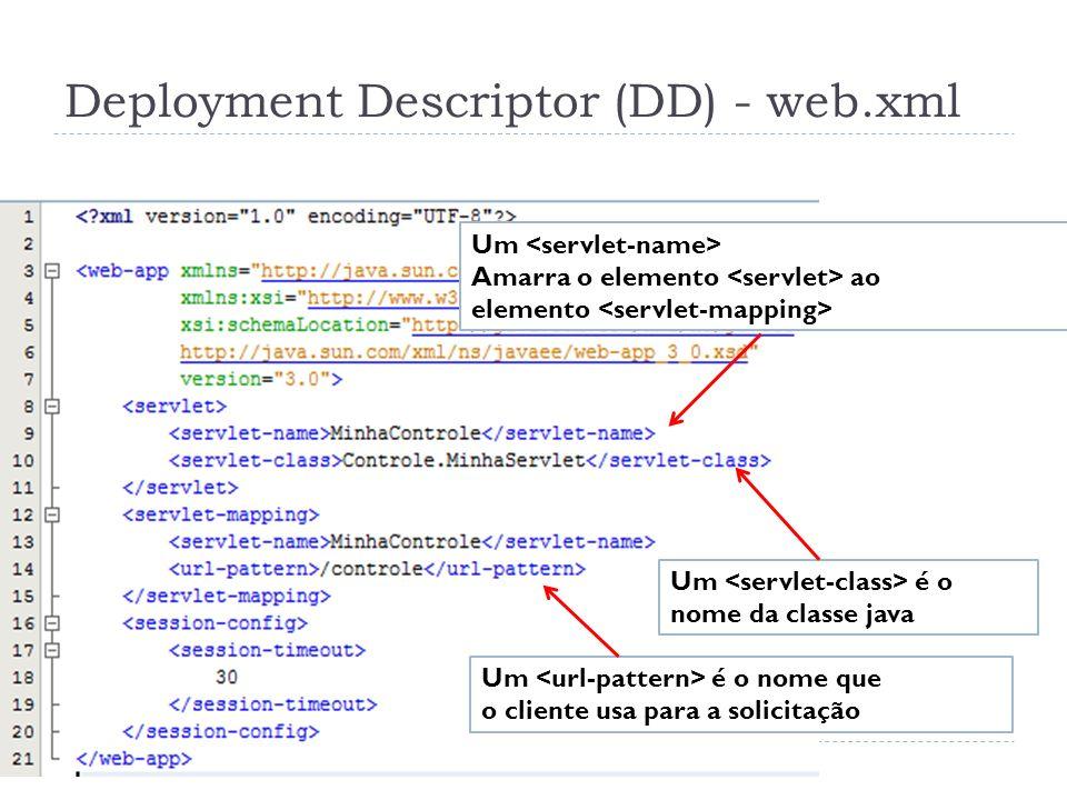 Deployment Descriptor (DD) - web.xml Um Amarra o elemento ao elemento Um é o nome que o cliente usa para a solicitação Um é o nome da classe java