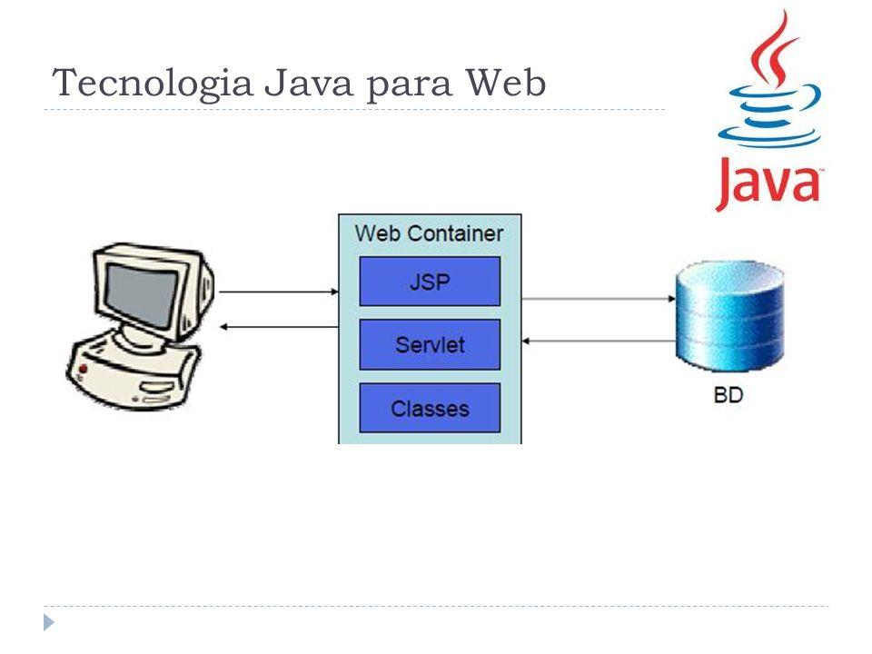 Tecnologia Java para Web