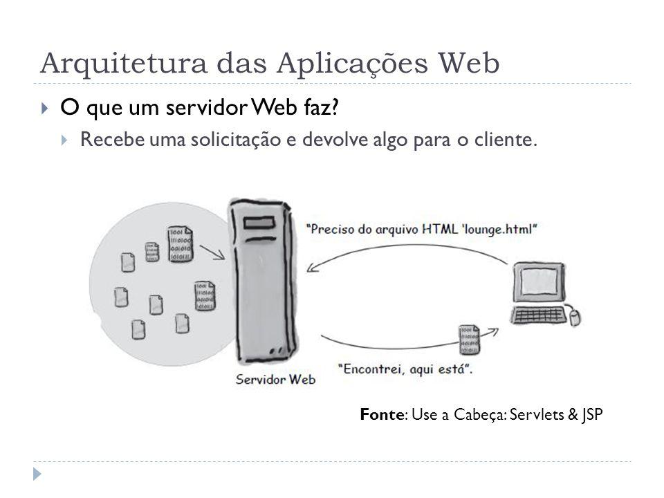 Arquitetura das Aplicações Web O que um servidor Web faz? Recebe uma solicitação e devolve algo para o cliente. Fonte: Use a Cabeça: Servlets & JSP