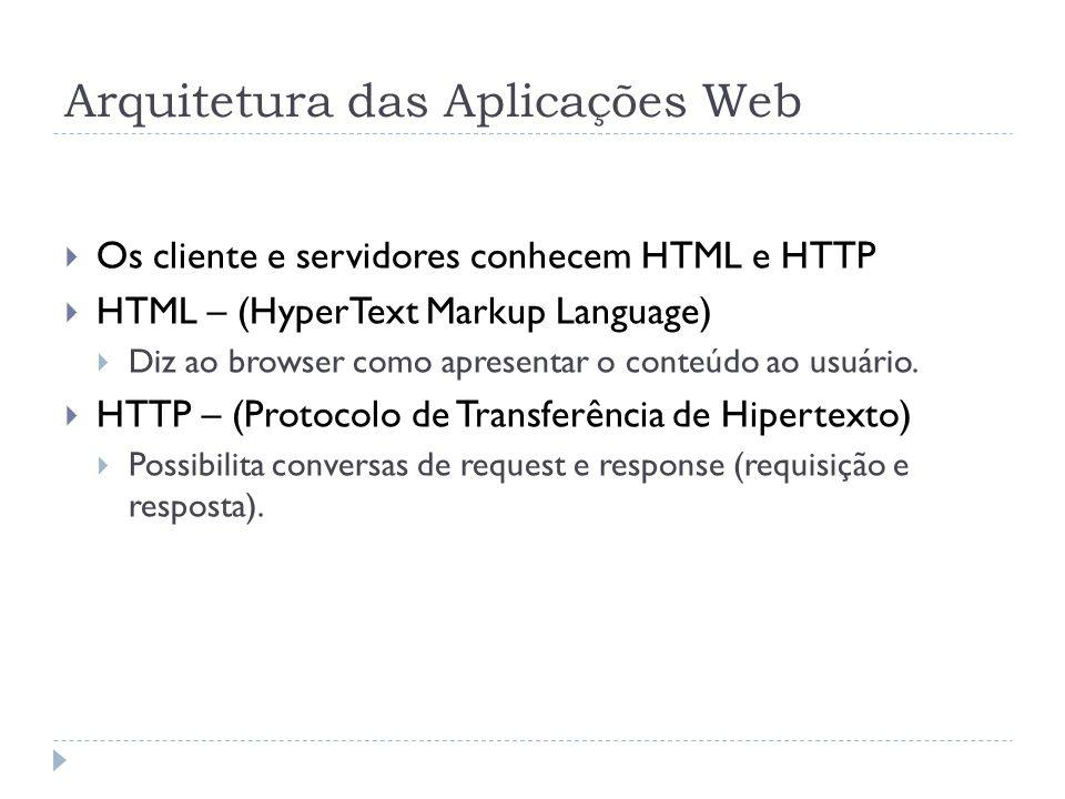 Arquitetura das Aplicações Web Os cliente e servidores conhecem HTML e HTTP HTML – (HyperText Markup Language) Diz ao browser como apresentar o conteú