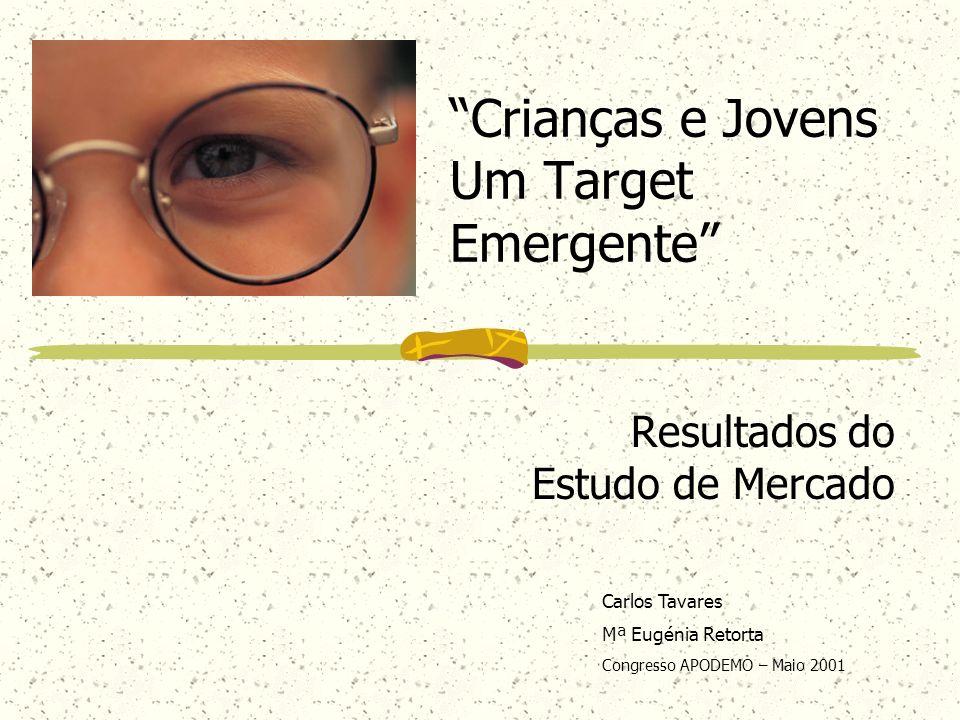 Crianças e Jovens Um Target Emergente Resultados do Estudo de Mercado Carlos Tavares Mª Eugénia Retorta Congresso APODEMO – Maio 2001