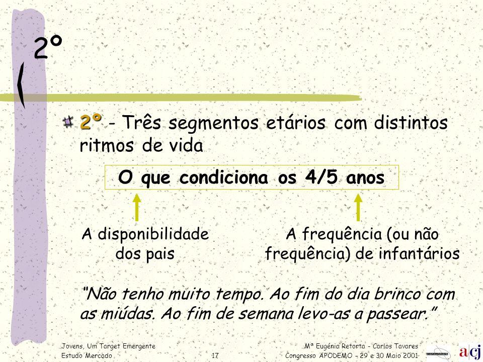 Mª Eugénia Retorta - Carlos Tavares Congresso APODEMO – 29 e 30 Maio 2001 Jovens, Um Target Emergente Estudo Mercado17 2º 2º 2º - Três segmentos etári