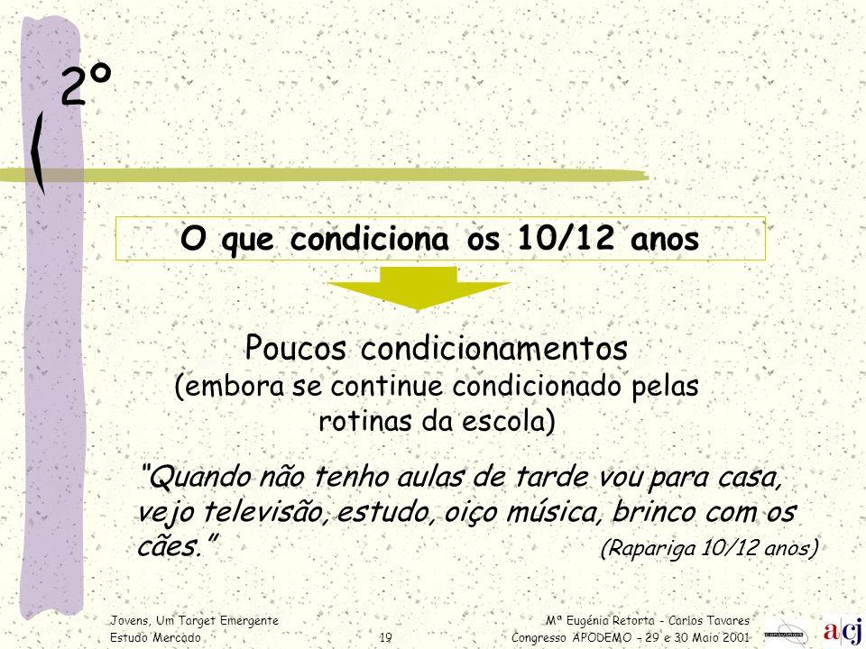 Mª Eugénia Retorta - Carlos Tavares Congresso APODEMO – 29 e 30 Maio 2001 Jovens, Um Target Emergente Estudo Mercado19 2º O que condiciona os 10/12 an