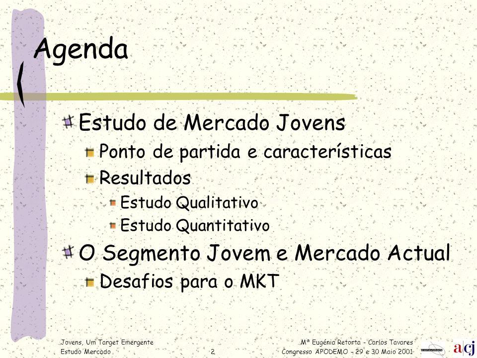 Mª Eugénia Retorta - Carlos Tavares Congresso APODEMO – 29 e 30 Maio 2001 Jovens, Um Target Emergente Estudo Mercado2 Agenda Estudo de Mercado Jovens