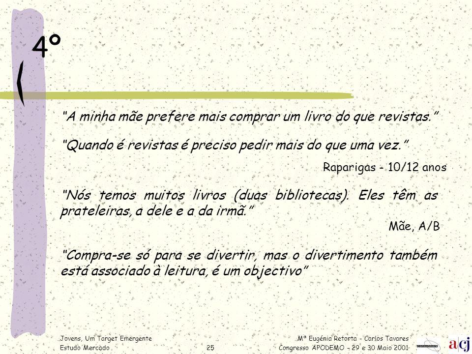 Mª Eugénia Retorta - Carlos Tavares Congresso APODEMO – 29 e 30 Maio 2001 Jovens, Um Target Emergente Estudo Mercado25 4º A minha mãe prefere mais com
