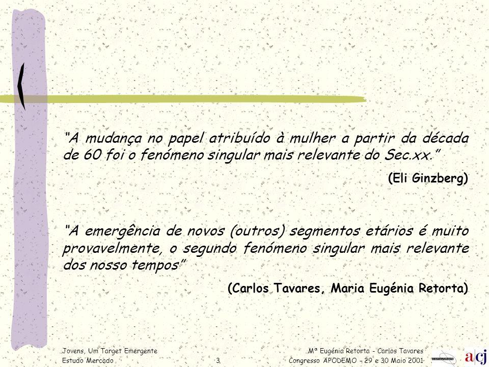 Mª Eugénia Retorta - Carlos Tavares Congresso APODEMO – 29 e 30 Maio 2001 Jovens, Um Target Emergente Estudo Mercado3 A mudança no papel atribuído à m
