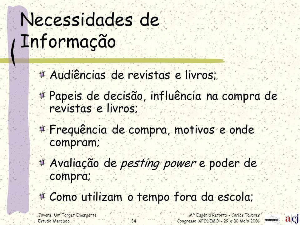 Mª Eugénia Retorta - Carlos Tavares Congresso APODEMO – 29 e 30 Maio 2001 Jovens, Um Target Emergente Estudo Mercado34 Necessidades de Informação Audi
