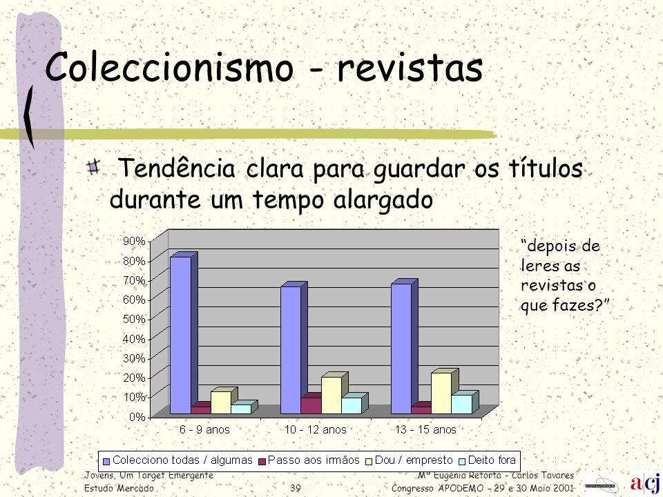 Mª Eugénia Retorta - Carlos Tavares Congresso APODEMO – 29 e 30 Maio 2001 Jovens, Um Target Emergente Estudo Mercado39 Coleccionismo - revistas Tendên