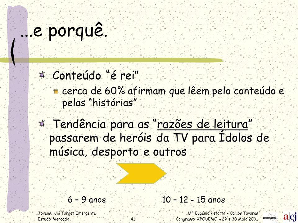 Mª Eugénia Retorta - Carlos Tavares Congresso APODEMO – 29 e 30 Maio 2001 Jovens, Um Target Emergente Estudo Mercado41...e porquê. Conteúdo é rei cerc