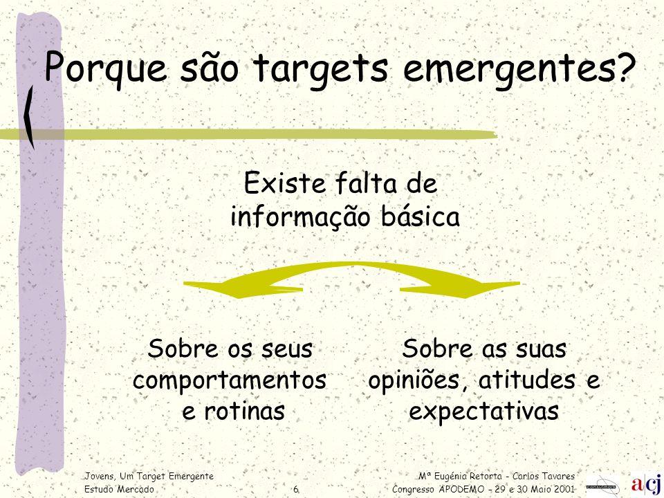 Mª Eugénia Retorta - Carlos Tavares Congresso APODEMO – 29 e 30 Maio 2001 Jovens, Um Target Emergente Estudo Mercado6 Porque são targets emergentes? E