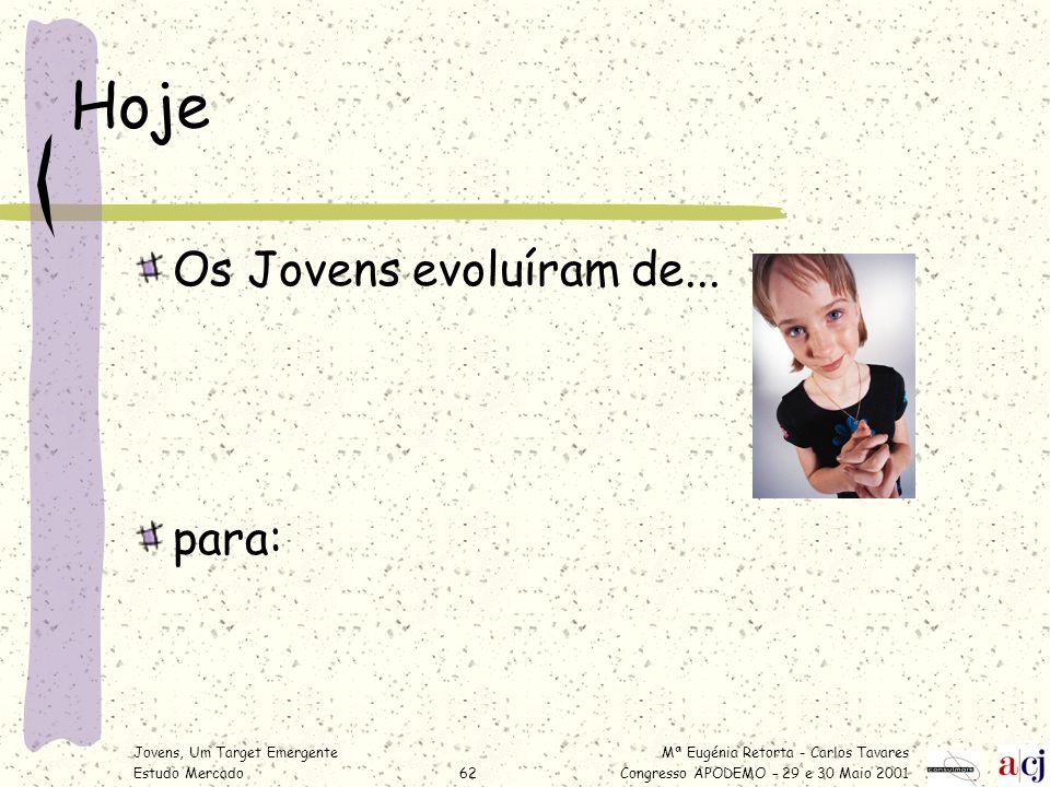 Mª Eugénia Retorta - Carlos Tavares Congresso APODEMO – 29 e 30 Maio 2001 Jovens, Um Target Emergente Estudo Mercado62 Hoje Os Jovens evoluíram de...