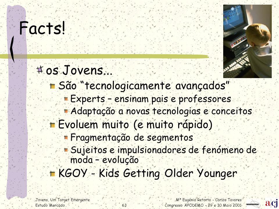 Mª Eugénia Retorta - Carlos Tavares Congresso APODEMO – 29 e 30 Maio 2001 Jovens, Um Target Emergente Estudo Mercado63 Facts! os Jovens... São tecnolo